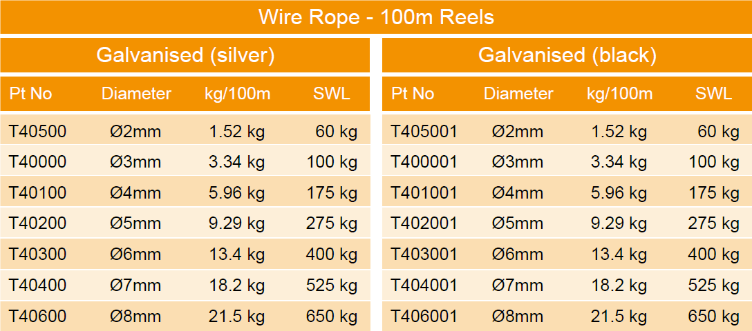 Doughty T403001 - Flexible Wire Rope - Black - 6mm -100m Roll ...