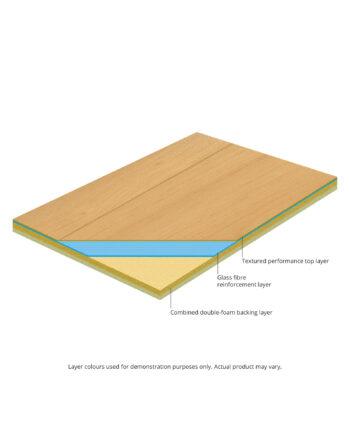 Le Mark Dynamic Wood Effect Dance Floor 6mm Compressed Foam Performance Floor